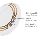 Samsung Patenkan Smart Contact Lens yang Memiliki Kamera