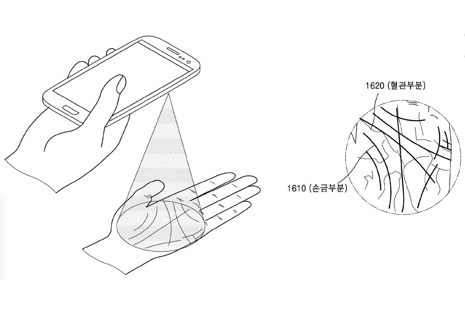 Samsung Patenkan Fitur Keamanan Ponsel yang Lebih Canggih