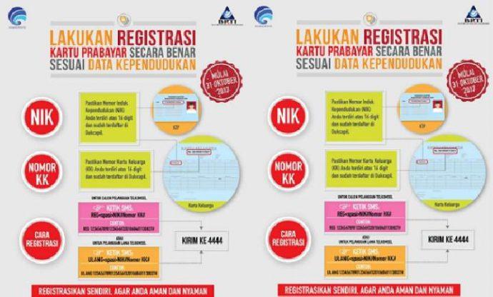 Registrasi kartu prabayar