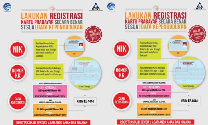 Tak Mau Diblokir? Segera Registrasi Ulang Kartu SIM Anda!