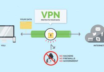 VPN,Skema VPN