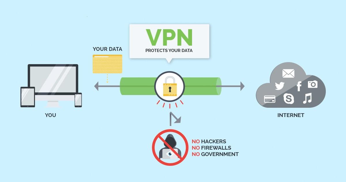Socmed Dibatasi Pemerintah? VPN Adalah Jawabannya!